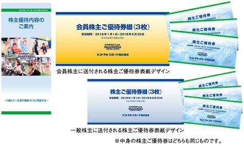会員様主に送付される株主ご招待券表紙デザイン