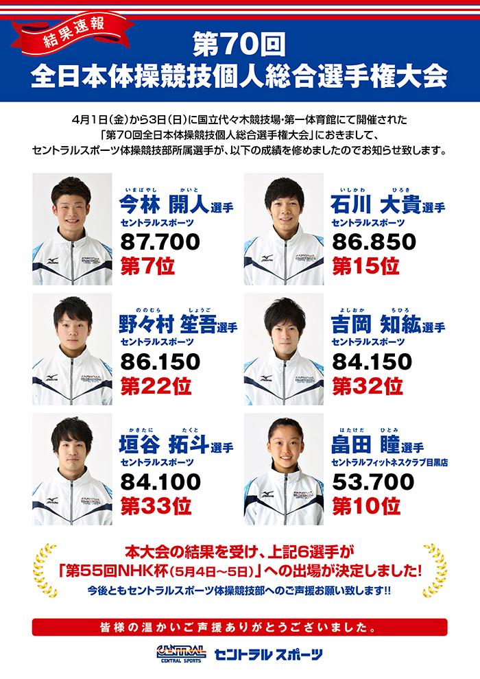 体操個人総合選手権結果POPck