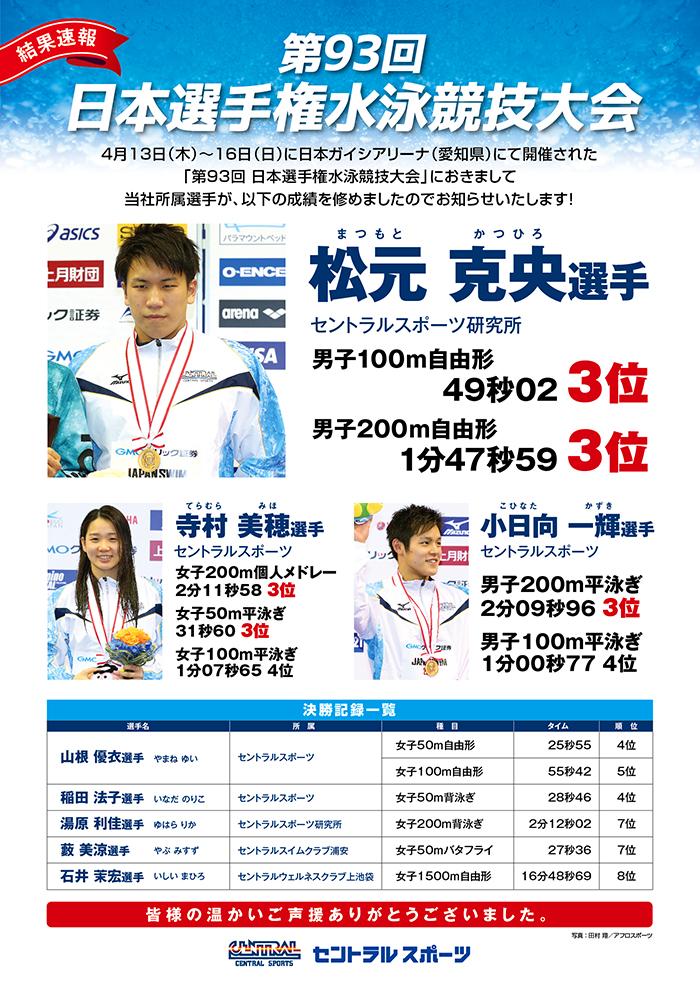201704日本選手権水泳競技結果