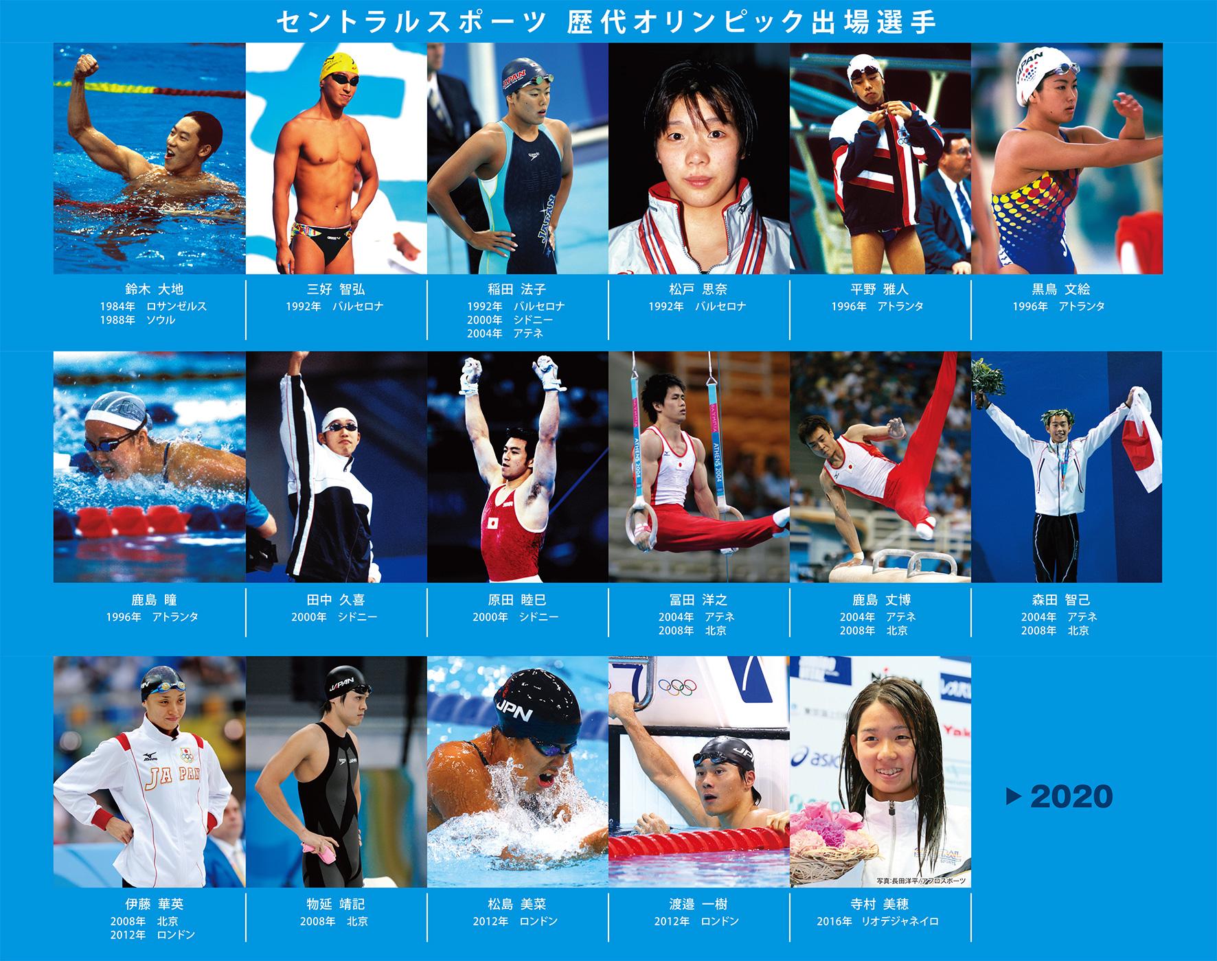 セントラルスポーツの各競技チームをご紹介!【Part1】