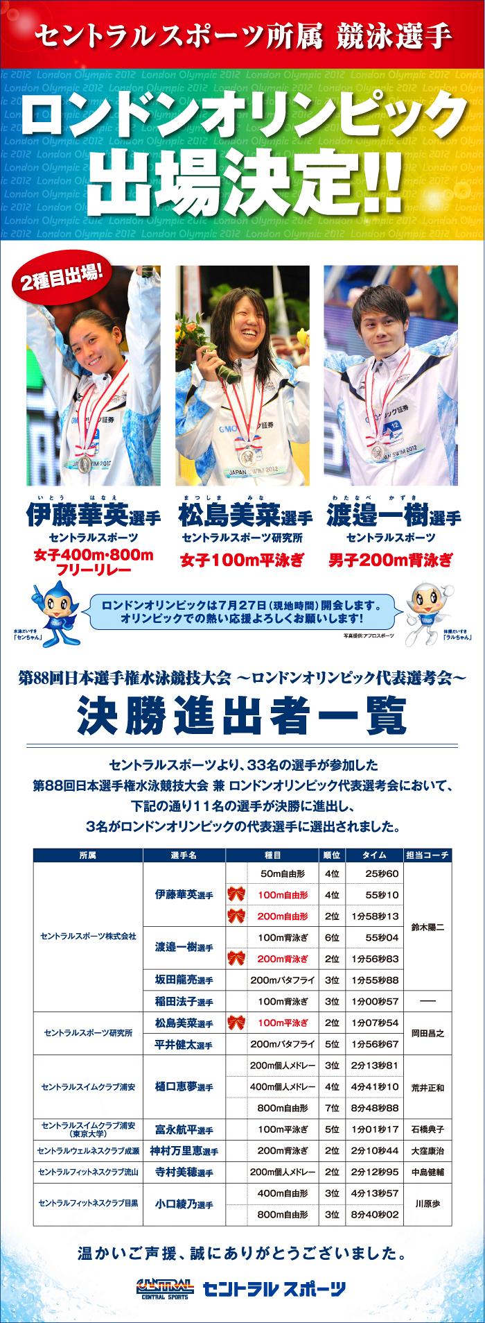 【競泳】3名の選手がロンドンオリンピック出場決定!!