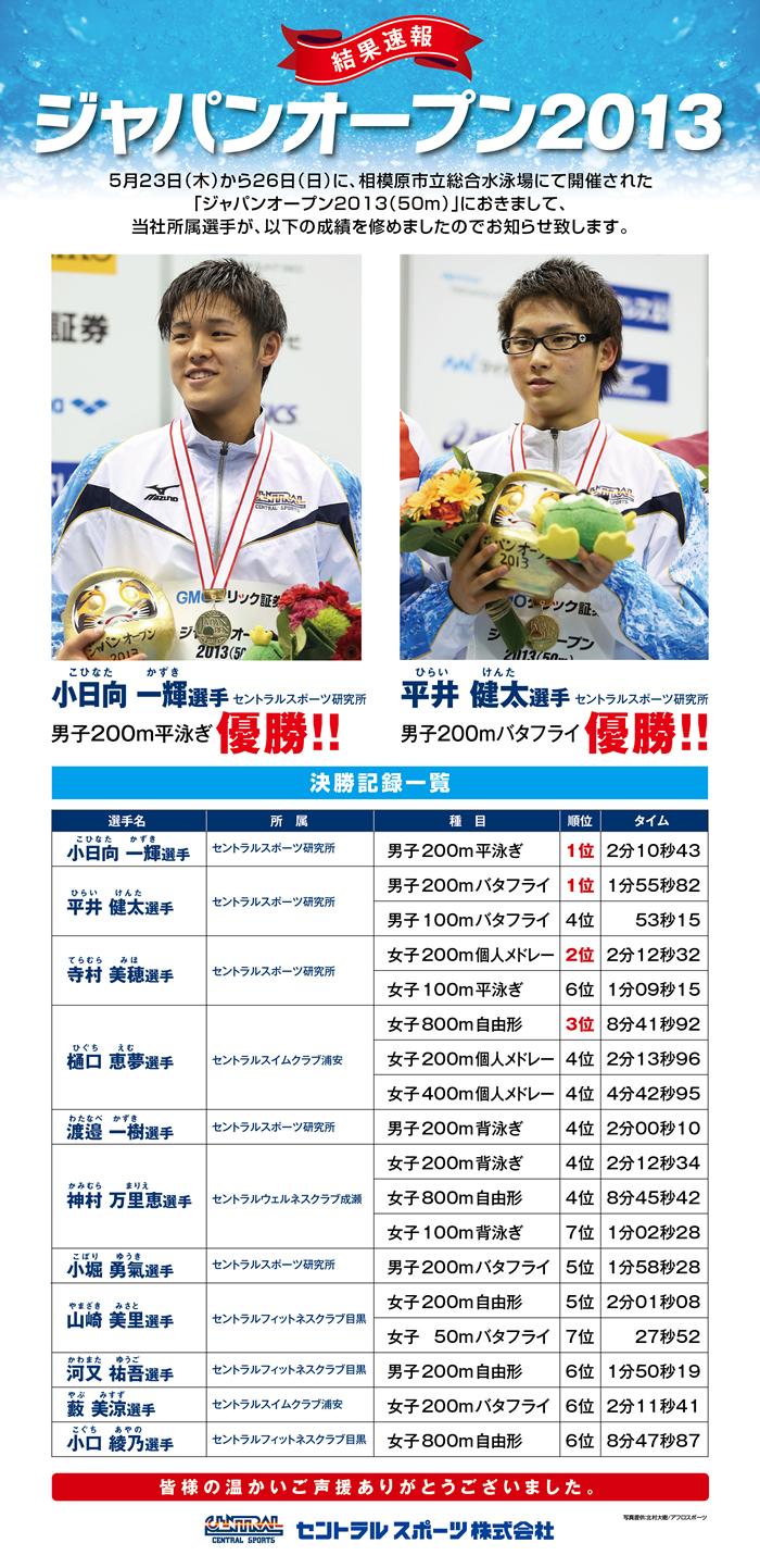 平井選手、小日向選手が優勝!<ジャパンオープン2013結果>